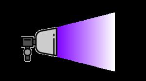 UV etkisinde mesafenin önemi yüksektir. Işınım gücü ters kare kanununa göre azalır.